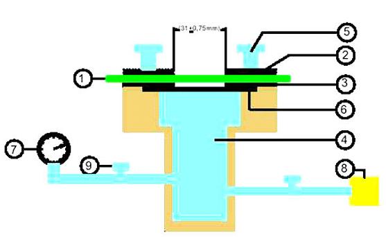 Sơ đồ thiết bị thử nghiệm áp lực chống bục