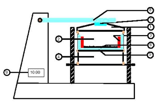 Sơ đồ thiết bị thử nghiệm kích thước lỗ biểu kiến
