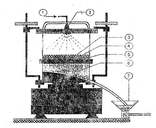 Sơ đồ nguyên lý thiết bị đo độ thấm dưới cột nước không đổi